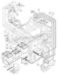 2001 club car golf cart parts diagram owners manual adjustable club car precedent parts manual at Club Car Golf Cart Parts Diagram