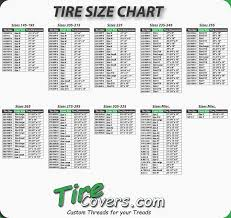 Logical Bicycle Tire Circumference Chart Bicycle Sizing