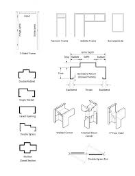 Decorating hollow metal door frames pictures : Corridor Door Frame & Fire Doors Are Typically Required To Latch ...