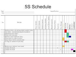 warehouse cleaning schedule template data warehouse master test plan warehouse delivery schedule template