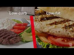 Mayo Clinic Minute Low Carb Diet Findings And Cautions