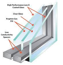 vinyl replacement window installer
