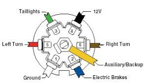 7 flat pin trailer connector wiring diagram on 7 images free 7 Blade To 4 Flat Adapter Wiring Diagram 7 flat pin trailer connector wiring diagram 2 seven pin trailer wiring 4 pin trailer wiring diagram Hopkins 7 Blade to 4