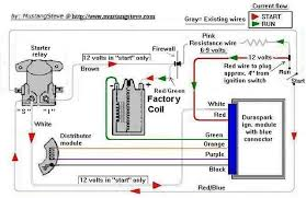 ford f 250 ignition wiring diagram ford f 250 wiring diagram 1965 ford falcon wiring diagram 1964 ford f 250 wiring diagram