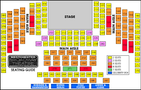 Westchester Broadway Theatre Seating Map