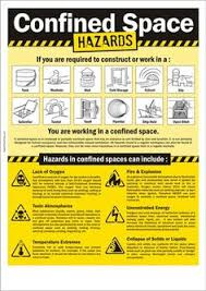 Infographics Confined Space