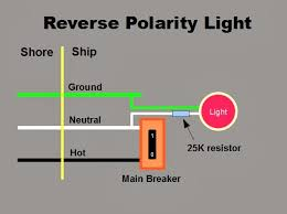 the marine installer's rant the reverse polarity light ac leaking Twist Lock Plug Wiring Diagram 30 Amp Shore Power Wiring Diagram #25