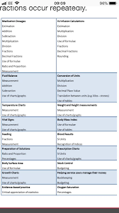 Medication Dosage Conversion Chart 22 Circumstantial Nursing Medication Conversion Chart