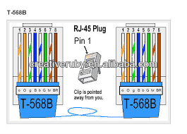 cat 6 wiring diagram rj45 wirdig together rj45 color wiring diagram on cat5e t568b wiring diagram