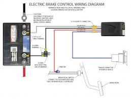brake controller wiring diagram brake controller wiring diagram brake controller wiring diagram sentinel electric trailer brake controller wiring diagram nilza net