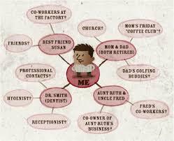 networking for a job networking for a job under fontanacountryinn com