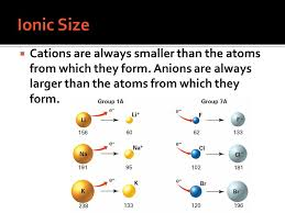 ionic size atomic size the atomic radius is one half of the distance between