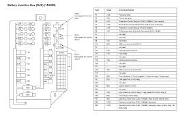 jetta 2 5 engine fuse diagram diagram schematics 2006 jetta fuse box layout manual of wiring diagram u2022 2011 volkswagen jetta fuse diagram jetta 2 5 engine fuse diagram