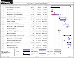 Release Planning Template Cool Best Agile Methodology Project Plan Example Image Collection