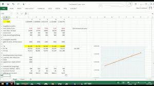Break Even Graph Excel Cs2450 Cost Benefit Analysis Cba And Break Even Graph Youtube