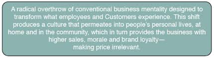 Customer Service Experience Definition What A Customer Service Revolution Really Is John Dijulius