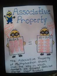 Properties Of Multiplication Anchor Chart 2 8 Properties Of Multiplication Lessons Tes Teach