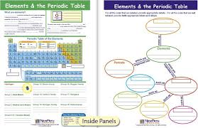 Elements The Periodic Table Visual Learning Guide Science Gr 6-9 ...