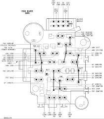 1996 jeep xj fuse diagram 1996 wiring diagrams