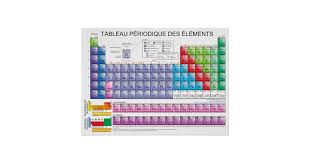 The Periodic Table of Chemical Elements in French Poster   Zazzle.com