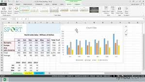 Creating Charts With The Recommended Charts Feature