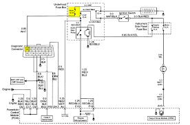 s 10 wiring diagram obd s wiring diagrams online fuse block and obd2 port wiring