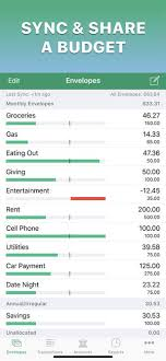 sample budget plan for single person goodbudget budget planner on the app store