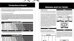 Body Fat Caliper Chart Body Choices