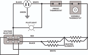 oven wiring diagram wiring diagram site electric oven wiring diagrams wiring diagrams click countertop oven wiring diagrams blue m oven wiring diagram