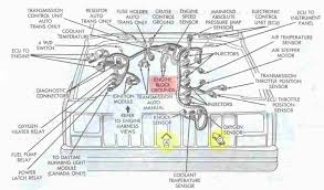 96 jeep cherokee wiring diagram 96 wiring diagrams online 1998 jeep engine diagram