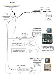 marine electronics figure 1 typical wiring diagram of a vector g1 system autopilot compass display
