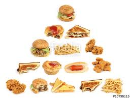 junk food pyramid. Beautiful Food Unhealthy Food Pyramid For Junk Food Pyramid R