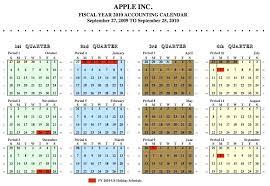 Calendar Quarters Calendar Fiscal Year Quarters 2015 Template For Resume Pdf Puntogov Co