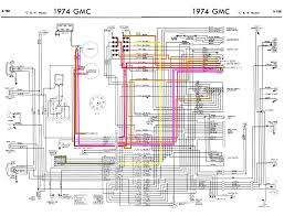1975 chevy wiring diagram wire center \u2022 1975 chevy c10 wiring diagram 1974 chevy pickup wiring free car wiring diagrams u2022 rh netwiringdiagram today 1975 chevy truck wiring