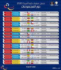 جدول مباريات كوبا أمريكا 2020 (2021)... - من اعماق دائرة ششار