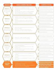 Sample New Hire Checklist Template Magnificent Example Outline Template Beautiful Course Individual Training Plan S