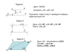 Урок по геометрии для класса Решение задач на параллельные прямые  Задача1 a b c d d e Дано abǁde Доказать 1 2 3 1