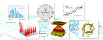 Sigmaplot Systat Software Inc