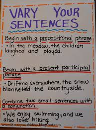 This blog post includes helpful teaching tips and free task cards ...