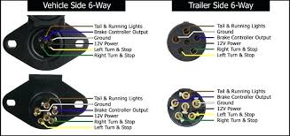 quick connect trailer wiring 6 way vehicle diagram quick connect how to connect a trailer wiring harness quick connect trailer wiring 6 way vehicle diagram quick connect trailer wiring harness