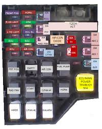 no crank, no start page 2 hyundai forums hyundai forum 2005 Hyundai Santa Fe Fuse Box Diagram at 02 Hyundai Santa Fe Fuse Box