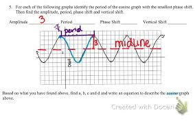 aat h 5 writing equations of sine and cosine functions