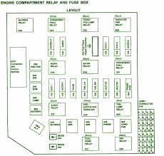 2002 hyundai accent wiring diagram efcaviation com 2002 hyundai elantra radio fuse at 2001 Hyundai Elantra Fuse Box Map