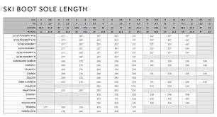 Roces Ski Boot Size Chart Www Bedowntowndaytona Com