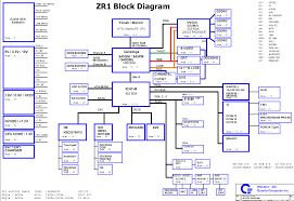 laptop block diagram the wiring diagram what is a cluster diagram diagram block diagram