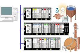 pc based i o opto industrial i o software accessories pc based industrial i o