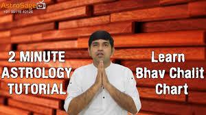 Chalit Chakra Learn Bhav Chalit Chart