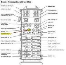 1995 ford ranger fuse box diagram 1995 image 95 ford ranger fuse box diagram 95 auto wiring diagram database on 1995 ford ranger fuse