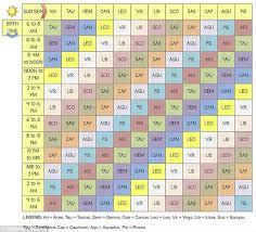 Jake Paul Birth Chart 50 Hand Picked Alexander The Great Natal Chart