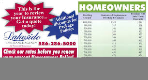 home insurance home insurance quotes progressive auto insurance elephant auto insurance aarp hartford vern fonk